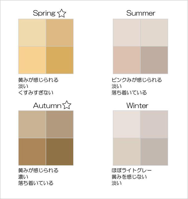 ベーシックカラーを使いこなすには? 白、ベージュ、グレー、ネイビー、ブラック。カラータイプ別の似合う色味チャート