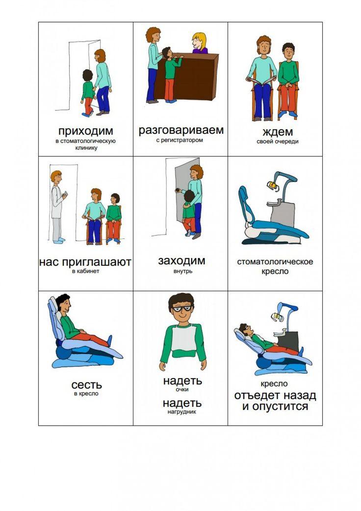 Посещение стоматолога – АККП