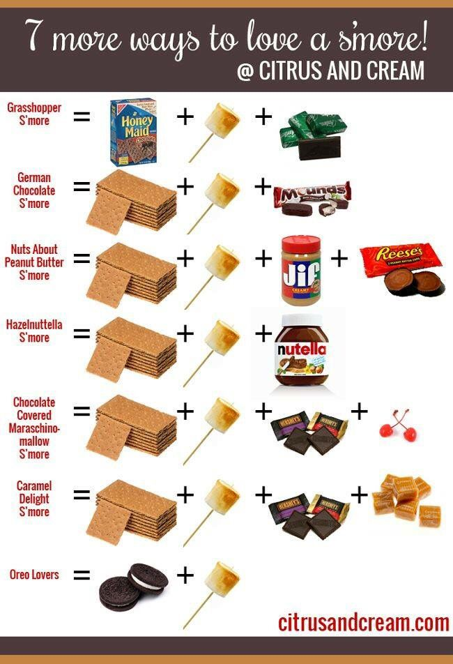 die besten 25 lagerfeuer popcorn ideen auf pinterest camping f r anf nger lagerfeuer essen. Black Bedroom Furniture Sets. Home Design Ideas