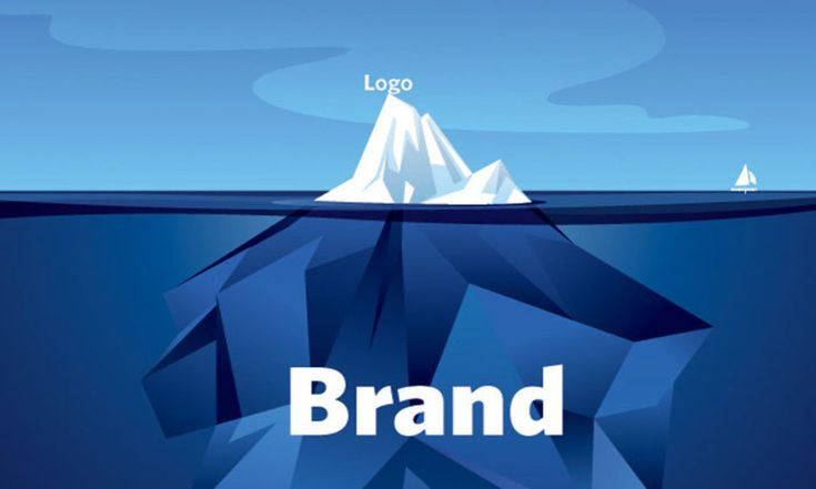 Brand identity provides brand allegiances, brand leaning, high credibility and appreciable price for your product.