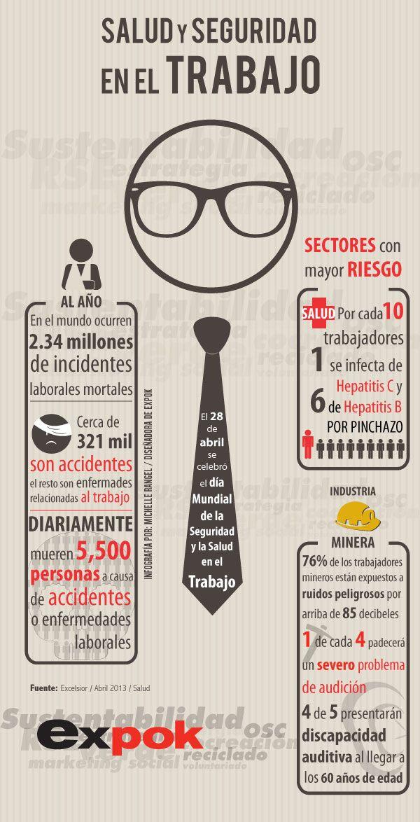 Salud y Seguridad en el Trabajo http://www.expoknews.com/2013/04/30/salud-y-seguridad-en-el-trabajo/