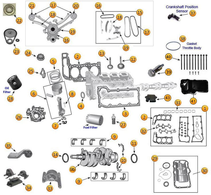 24 best Jeep Liberty KJ Parts Diagrams images – Jeep 3.7 Engine Diagram