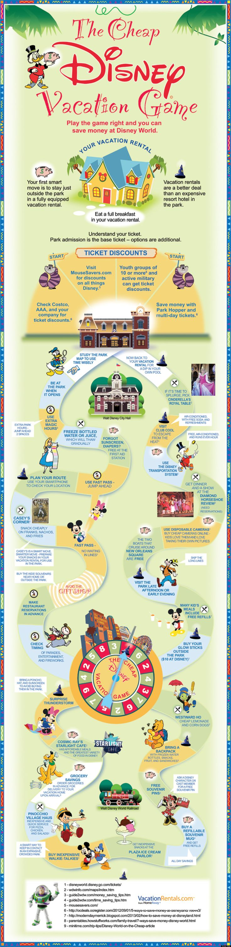 Cute Disney Vacation game infographic to help you save time and money at Disney World!