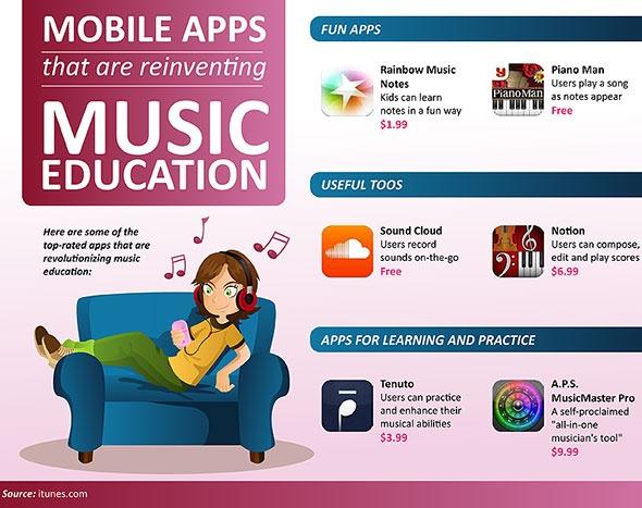 nybörjarprogram för musikproduktion gratis