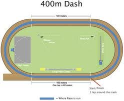 288 best images about track & field on Pinterest | 400m ...