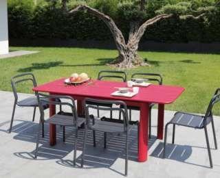 Comment Bien Choisir Son Salon De Jardin Amenagement Terrasse
