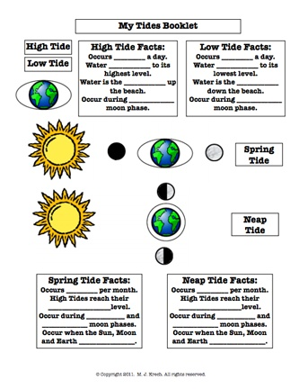Here's an activity and booklet for helping students learn about tides.