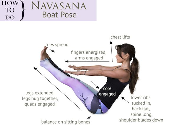 Navasana pose. Navasana, aka boat pose, is fan-freaking-tastic for the core. The key here is to remember to keep the heart lifted and shoulder blades drawn toward one another. Feel free to play with it by bending the legs or rocking back and forth as I have in my sequence below.