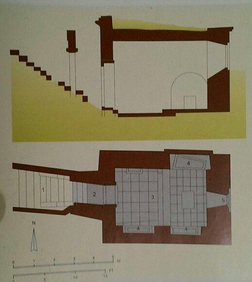 Plan Hypogee Des Dunes Fin 7e Deb 8e 2 Description
