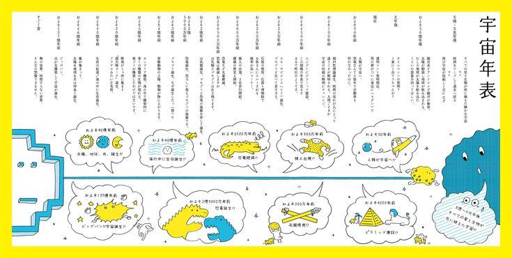 http://www.sanctuarybooks.jp/kagaku/omake.html