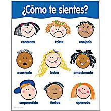 Creative Teaching Press™ Como te Sientes Hoy? Spanish Basic Skills Chart