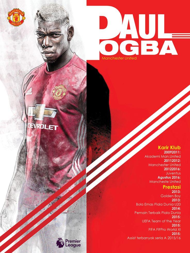 Paul Pogba (Design: Abdillah)
