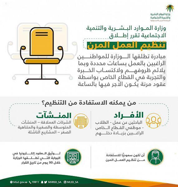 وزارة الموارد البشرية تحدد ضوابط تنظيم العمل المرن اعرفها الان Public