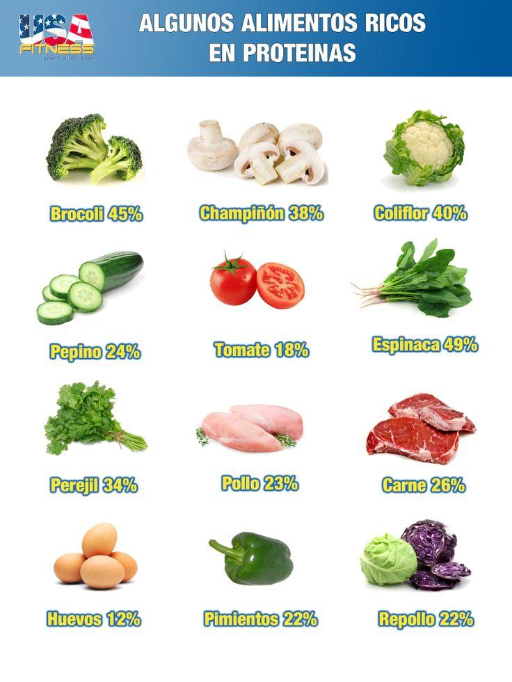 Buenos d as a tod s os dejo algunos de los alimentos que contienen prote nas y que por - Alimentos que tienen fibra ...