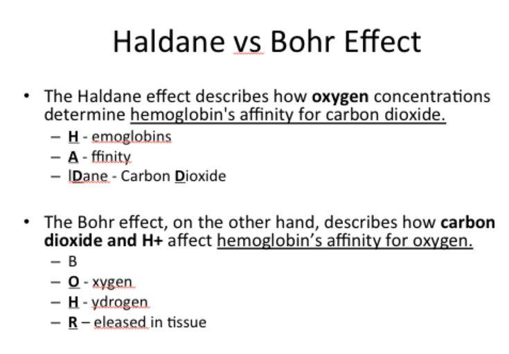 Haldane vs Bohr effect...