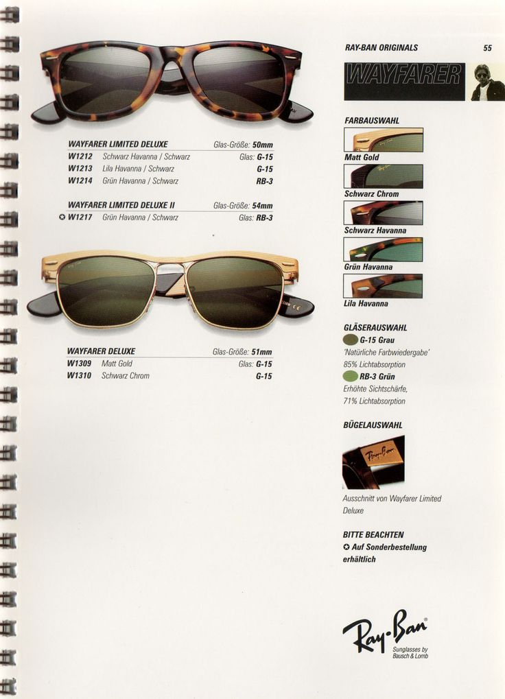 Ray Ban Wayfarer Limited deluxe