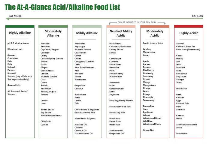 The Weird World of Alkaline Detoxes