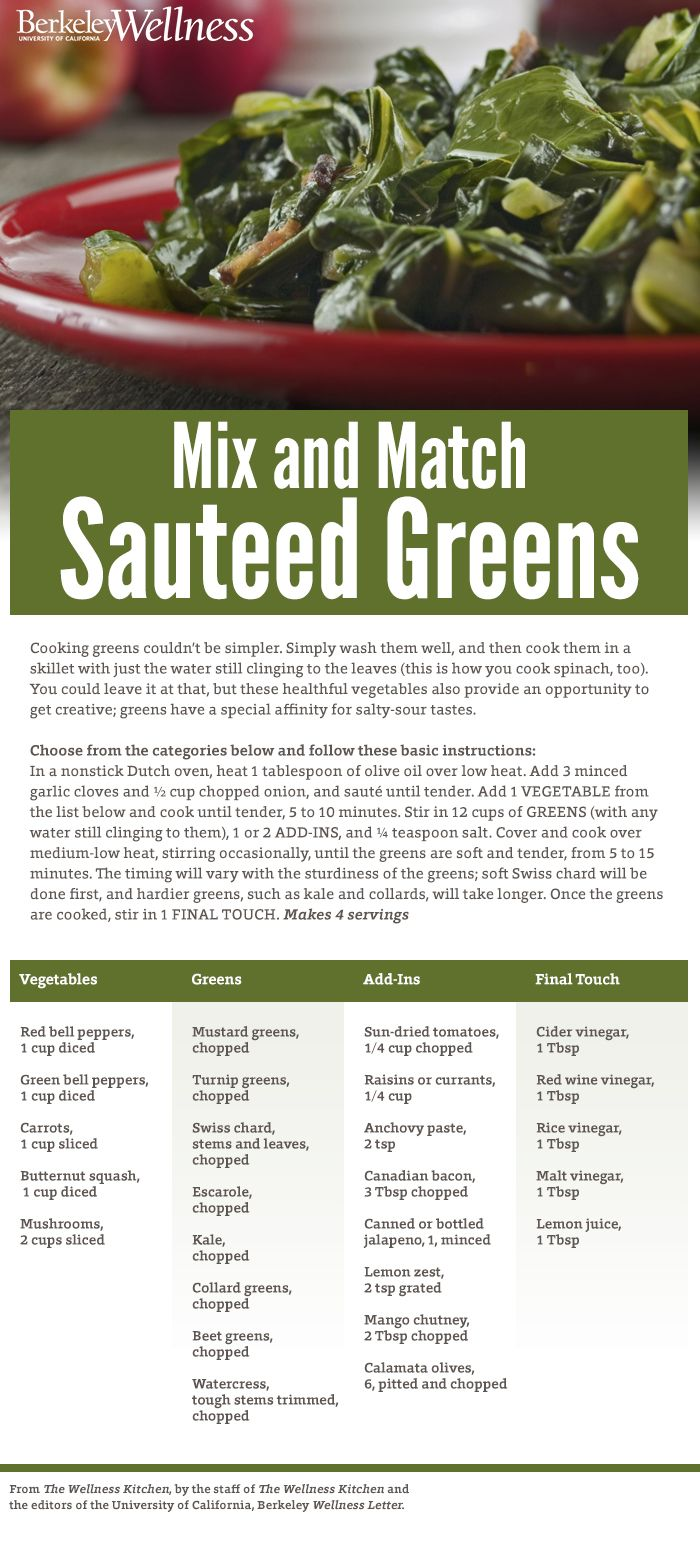 Check out our mix and match recipe to create an intriguing variety of sauteed greens with delicious add-ins. Get the #healthyrecipes http://www.berkeleywellness.com/healthy-eating/recipes/article/recipe-sauteed-greens?ap=2012