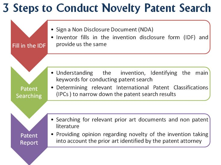 3 Steps to Conduct #Novelty #Patent #Search File Your Patent - biotech patent attorney sample resume