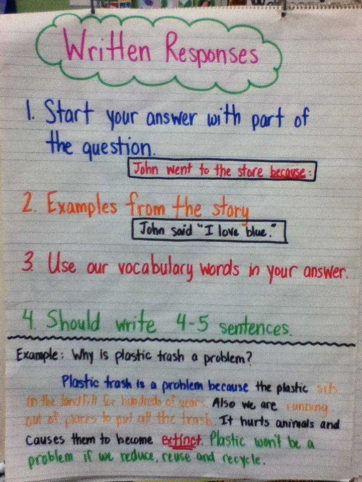 Anchor chart for answering written response questions.: Anchors, 2Nd Grades, Response Question, Anchor Charts, Written Responses, 5Th Grade, Responses Anchor, Response Anchor