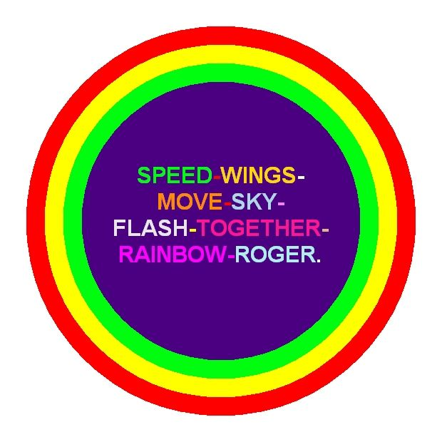 SPEED-WINGS-FLASH-SKY-MOVE-TOGETHER-RAINBOW-ROGER. (Bring about good fortune, abundance and prosperity, rise above the pressure, move freely and unencumbered, lunge ahead, let go of limitations, clear inertia, master your ability to create a colorful conscious life, give and receive clarity (on this).)