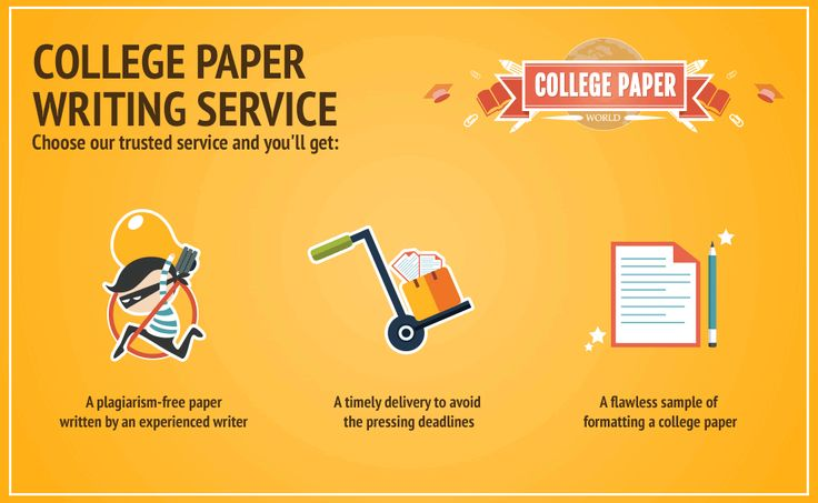 College paper writing service for students at collegepaperworld.com