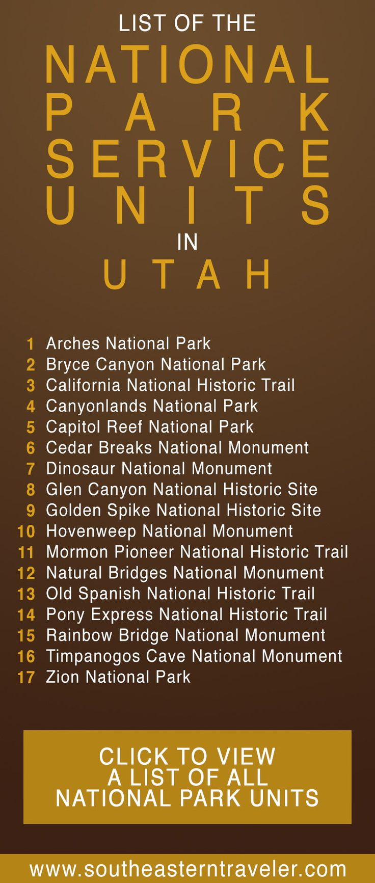The Complete List of all National Park Units (and the Ones I've Visited) in the U.S