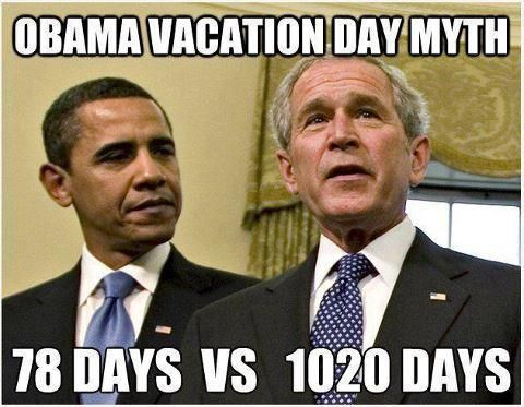 President Obama has had 78 vacation days from 2009 to 2011.  At the three year mark into their first terms, George W Bush spent 180 days at his ranch in Crawford, Texas and Ronald Reagan spent 112 vacation days at his ranch in California. Calls to several Presidential libraries reveal that President Obama's predecessor, George W. Bush, was on vacation more — 1,020 days — than any U.S. President since Herbert Hoover and possibly more than any other President in history.
