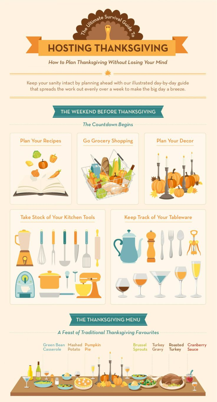 Plan Your Thanksgiving Without losing your Mind.. #Thanksgiving #Infographics #Plans