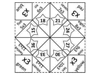 TpT FREE Fortune teller activity to boost memorization of 3 times tables.