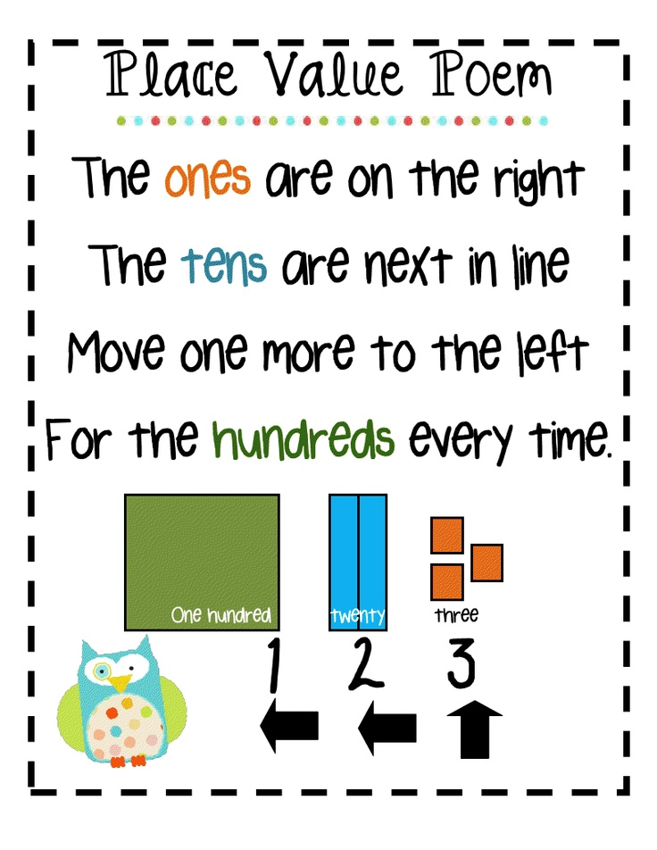 place value projects Ideas and lesson plans for teaching place value in the elementary classroom | see more ideas about teaching ideas, teaching math and school.