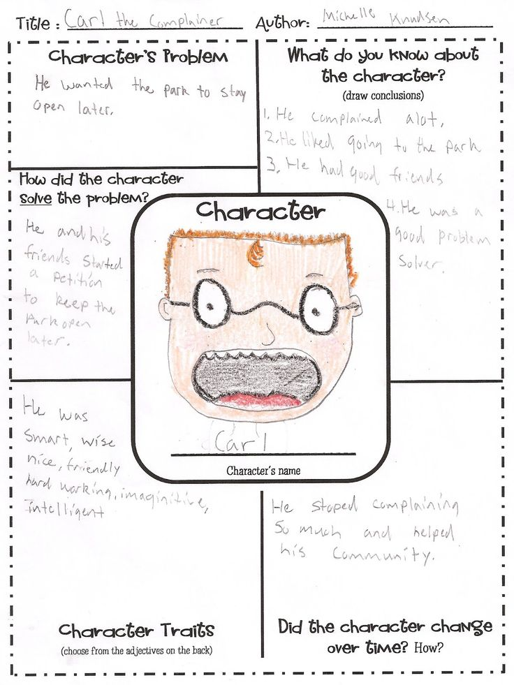 Character Map - Would be great in guided reading with higher levels or do a something similar as an anchor chart for a mini lesson.#Repin By:Pinterest++ for iPad#