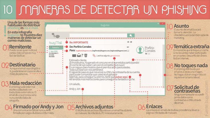 Diez maneras de detectar un phishing. Fuente: Buguroo (http://blog.buguroo.com/diez-maneras-de-detectar-un-phishing/)