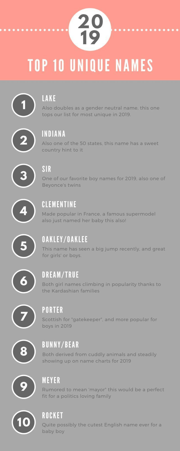 Baby Names Informations About The 2019 Best Baby Names Girls Boys French Southern Unique And Gender N In 2020 Cool Baby Names Southern Baby Names New Baby Names