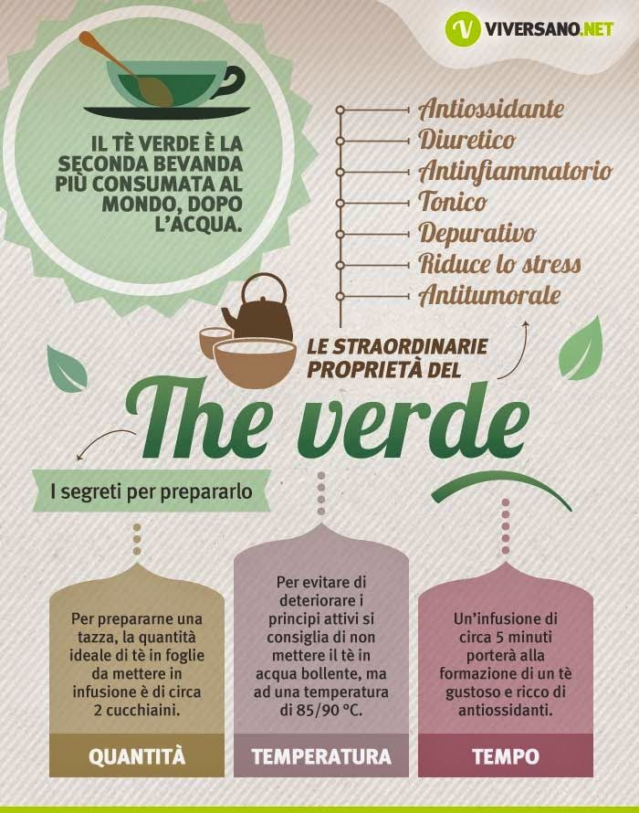 The verde - Viversano