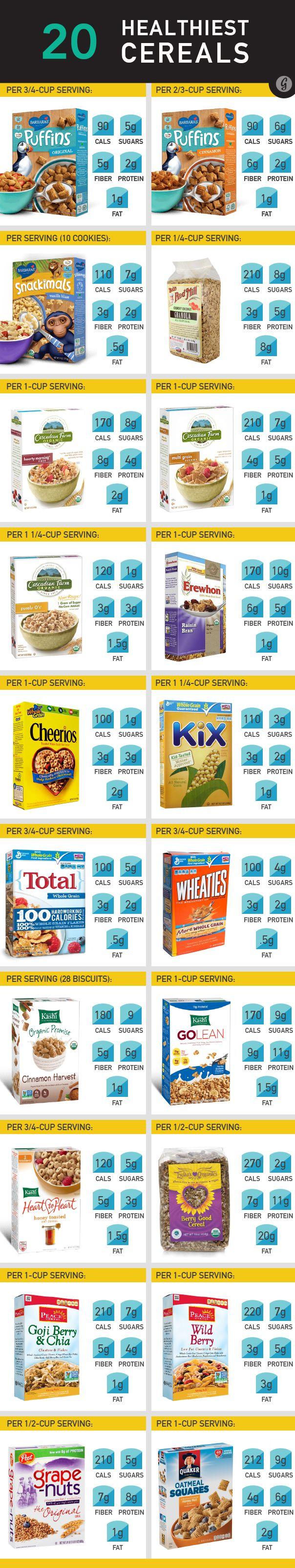 The 20 Healthiest Cereals
