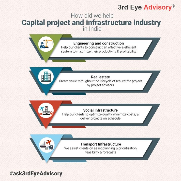 How did we help Capital project and Infrastructure Industry in India. (1/2)  #ask3rdEyeAdvisory Inbox us for queries- business@3rdeyeadvisory.com