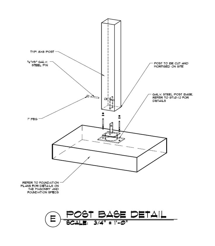 A post to concrete or masonry construction detail using a raised steel knife plate.