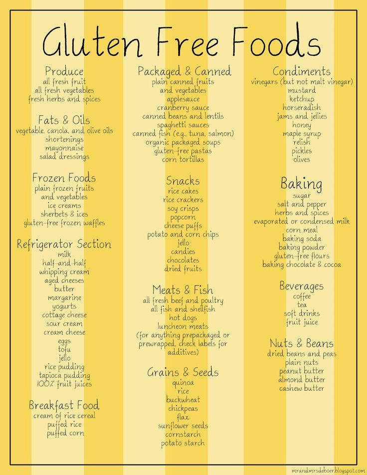 Whats In Gluten Free Food