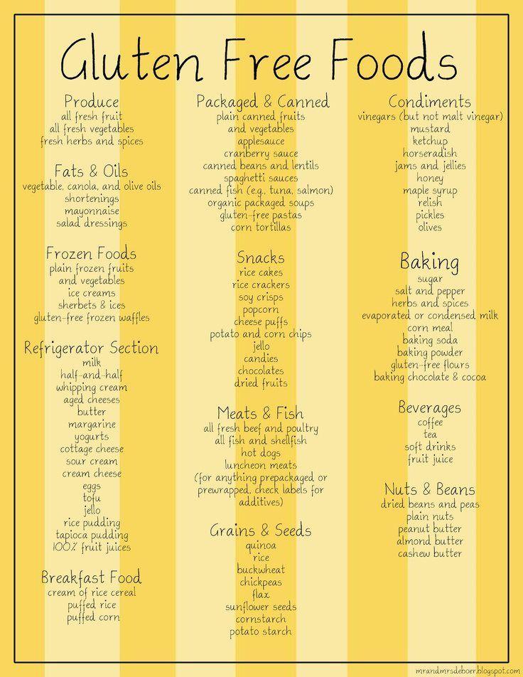 Gluten Foods Uk