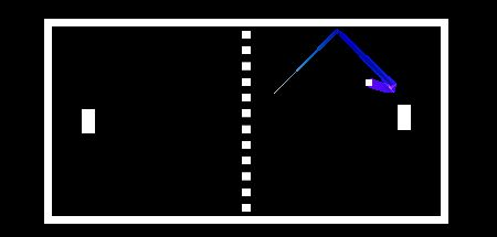 Unity 2D Pong