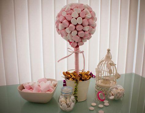 Tutoriel : arbre à bonbons