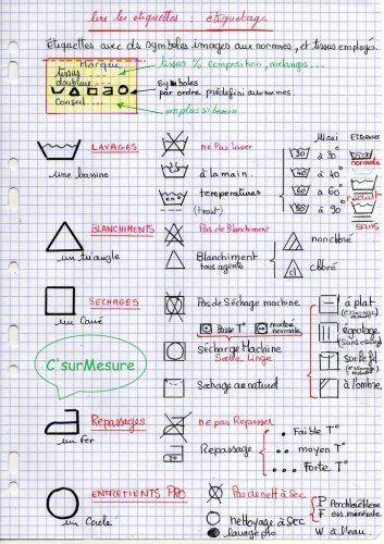 Lire les étiquettes : étiquetage entretien des vêtements.