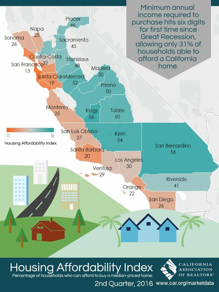 San Jose Monterey Map%0A CA Housing Affordability Index       All East Bay Properties