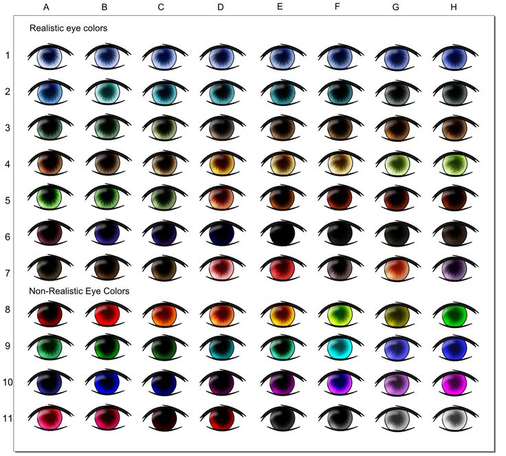 The 25+ best Eye color charts ideas on Pinterest | Baby ...