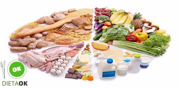 Dieta kopenhaska… - Zdrowy tryb życia, jem zdrowo, ciekawostki dietetyczne