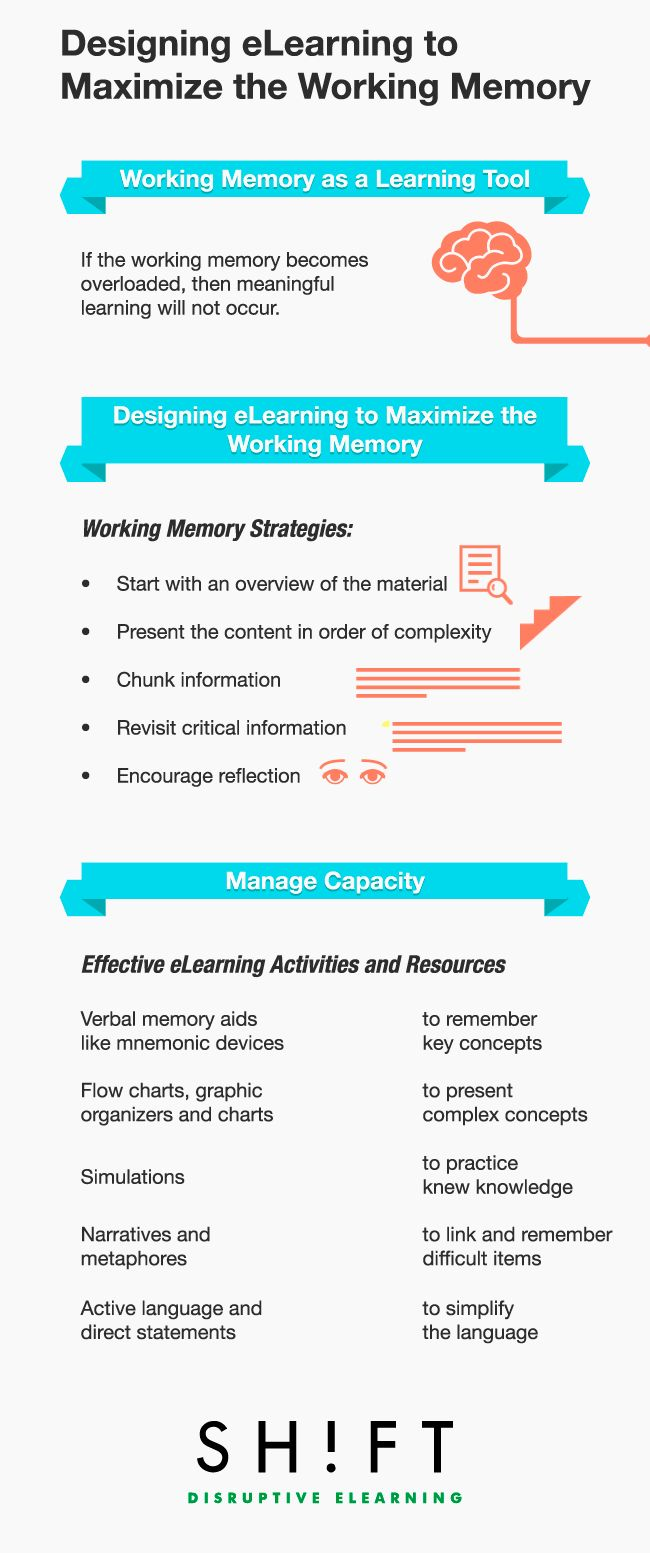 The Maximizing the Working Memory in #eLearning Infographic shows how to design eLearning experiences to maximize the working memory for effective learning. from eLearning Infographics