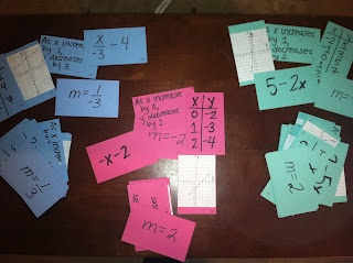 Card sort where students were given 6 graphs, 6 rules, 6 tables, 6 slopes, and 6 sentences. Students worked in groups of 4-5 to sort the cards into groups. There were 4 sets of these cards that were traded between groups.