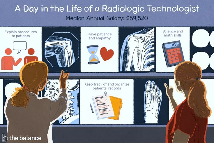 Radiologic technologist job description salary more