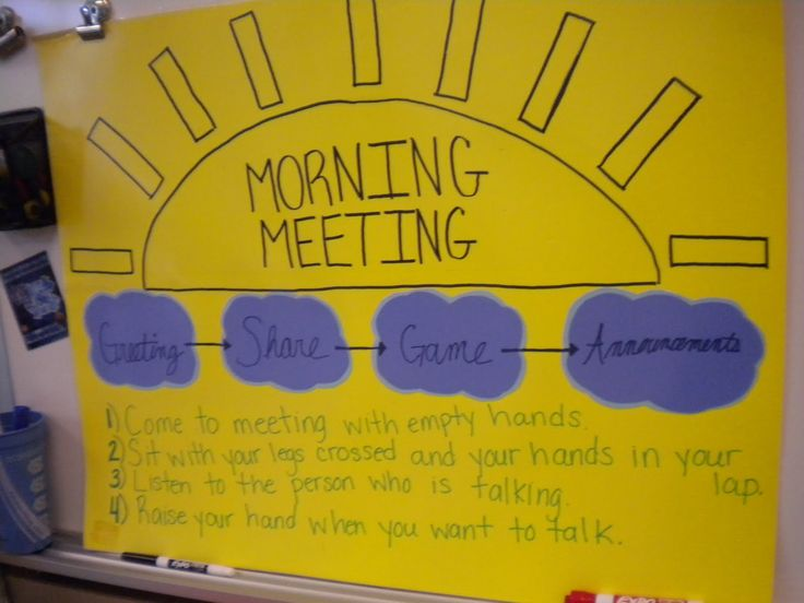Classroom Punishment Ideas : Morning meeting chart responsive classroom ideas